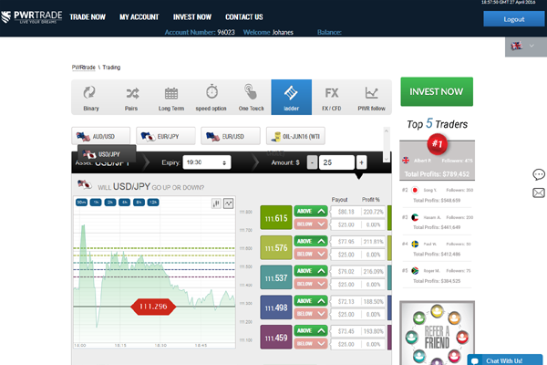 Trade stock options online
