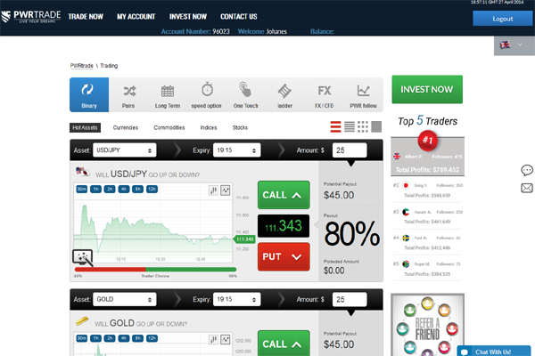 Stock option trading software reviews